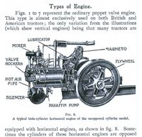 Twin-cylinder engine